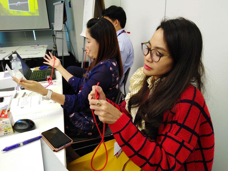 บริษัท มิตซูบิชิ มอเตอร์ส (ประเทศไทย) จํากัด อบรมหลักสูตร EFFECTIVE CROSS FUNCTIONAL COMMUNICATION